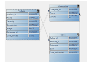 MindFusion.Diagramming for WinForms Standard 6.7.0
