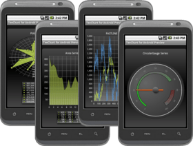 TeeChart Java for Android 2021