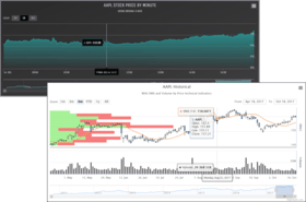 Highcharts Stock JS v9.2.0