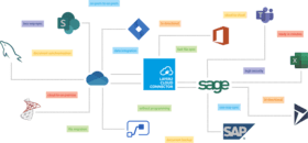 Layer2 Cloud Connector V9.6.3.0