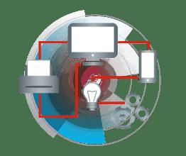 IPWorks IoT Delphi Edition 2020 (20.0.7929)
