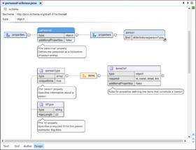 Oxygen XML Developer Enterprise V24.0
