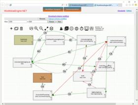 Workflow Engine .NET released