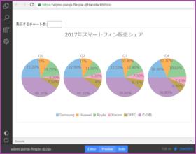 Wijmo 5(日本語版)2021J v1(5.20211.78)