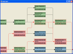 VARCHART XNet and XTree support .NET 4.0