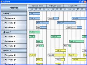 VARCHART JGantt adds synchronized Gantt charts