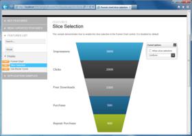 NetAdvantage for Silverlight adds Funnel Chart