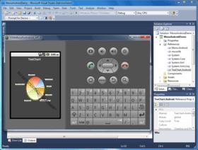 TeeChart.NET for Xamarin.Android released