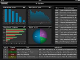 ShinobiCharts improves Data Streaming