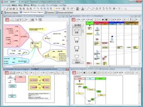 均等配置のガイドと、リサイズ時のガイド、UMLモデル要素の追加対応等。