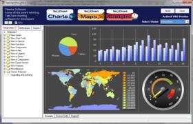 TeeChart Pro ActiveX improves Internal Canvas
