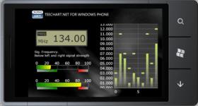 TeeChart for .NET 2014 released