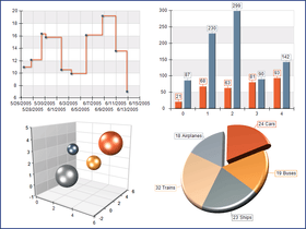 Nevron Chart for .NET 2011.1 service pack released