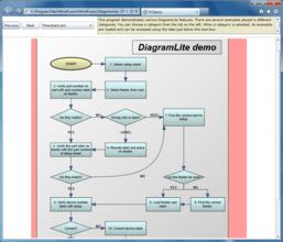 DiagramLiteがFractalLayoutレイアウトアルゴリズムを追加