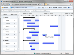 RadiantQ Silverlight Gantt updated