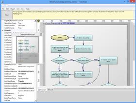 WpfDiagram adds Theme Editor
