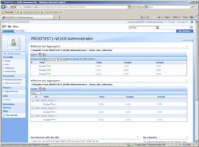Consolidate your SharePoint data