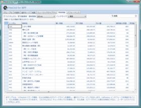 FlexGrid for WPF(日本語版)が新発売