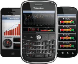 Real-time dashboards on mobile devices