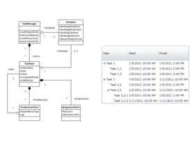 Project Management Framework for .NET released