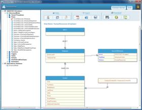 GenesisOne T-SQL Source Code Unscrambler released
