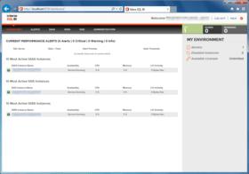 SQL BI Manager released