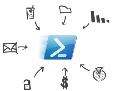 About PowerShell Drivers: Connect with data from IT resources exposed in Powershell Scripts.