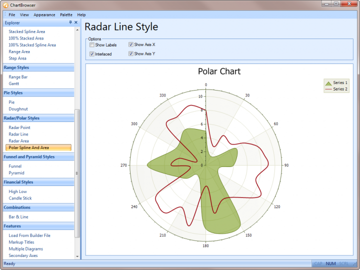 About Codejock Chart Pro ActiveX: Use popular chart types to visualize your data and create custom dashboards for desktop applications.