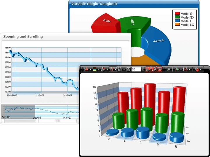 ComponentArt Charting for .NET(英語版) について: ASP.NET および、Windows Forms、Reporting Service のための、3D チャートを実現。