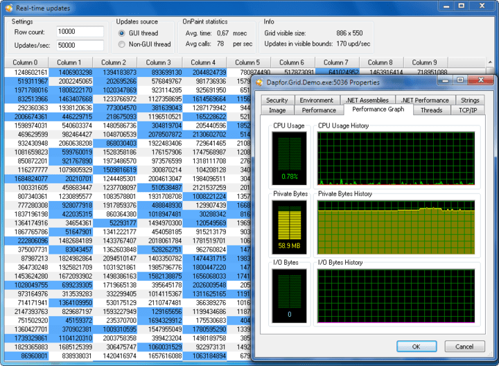 About Dapfor .Net Grid: A .NET grid with grouping, editors, 50,000 updates/sec, low CPU and memory consumption and more.