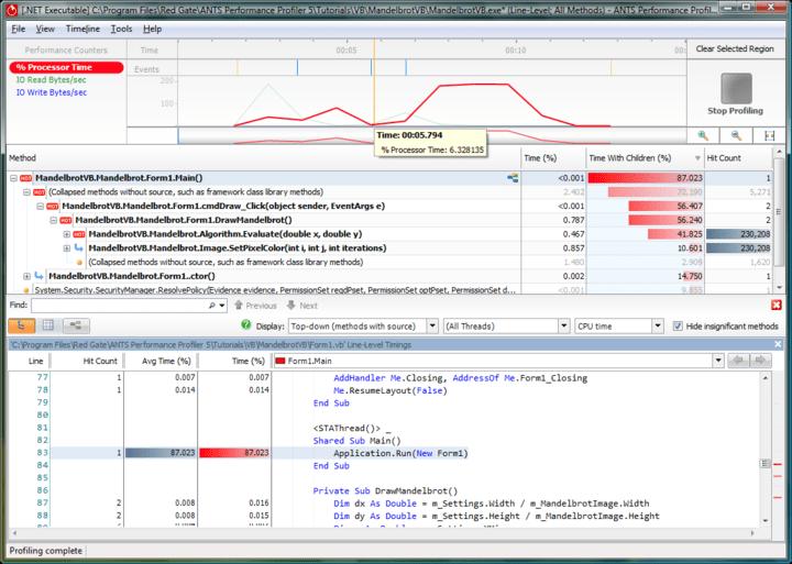 About ANTS Performance Profiler Pro: .NET code profiler.