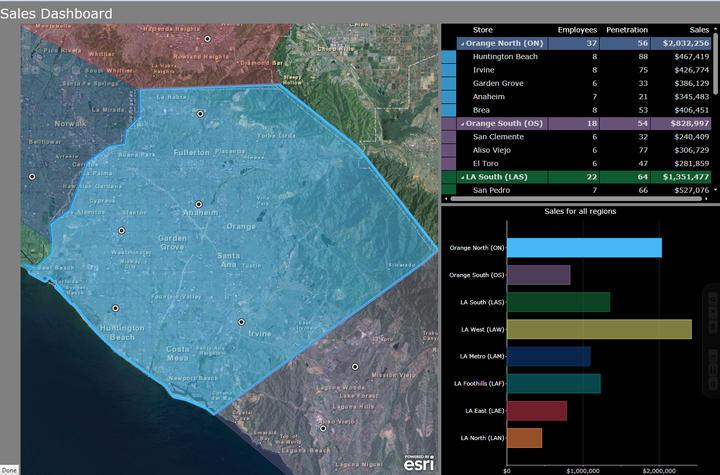 Transform GIS data into business intelligence.