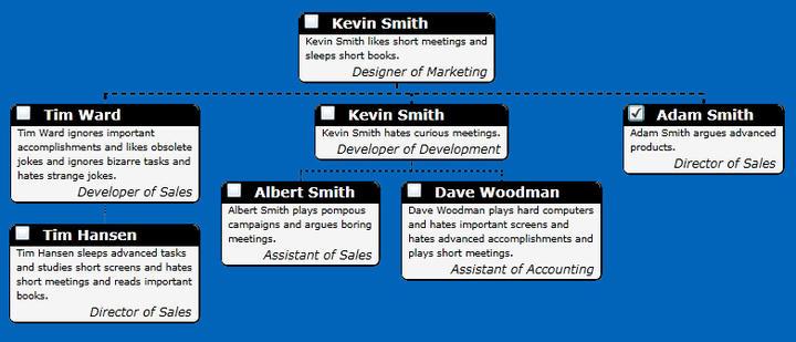 Organization charts made simple.