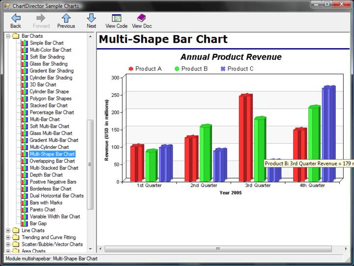 Comprehensive Chart Types