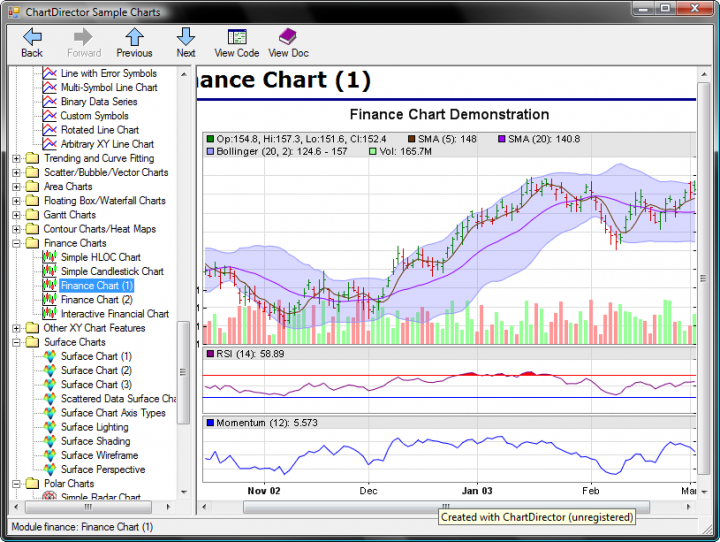 <strong>ChartDirector (英語版) のスクリーンショット</strong>: ChartDirector includes sophisticated financial charting library with 47 technical indicators. Extensible and customizable, and comes with source code. Also includes an Interactive Financial Chart sample program.<br /><br />