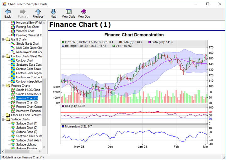 <strong>ChartDirector (英語版) のスクリーンショット</strong>: ChartDirector includes sophisticated financial charting library with 47 technical indicators. Extensible and customizable, and comes with source code. Also includes an Interactive Financial Chart sample program.