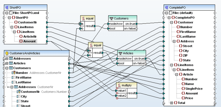 <strong>Simple Data Integration</strong>: MapForce allows you to easily associate target and source data structures using drag and drop functionality. Advanced data processing filters and functions can be added via a built-in function library, and you can use the visual function builder to combin<br /><br />