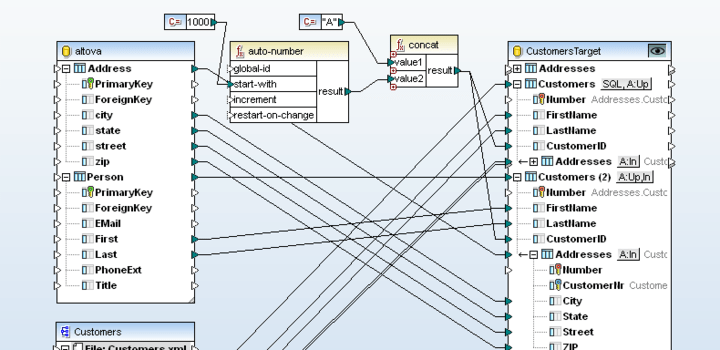 <strong>Database Mapping</strong>: Altova MapForce includes support for database mapping, including mapping between of database data and XML, flat files, EDI, Excel 2007, XBRL, Web services, and even other database formats.<br /><br />