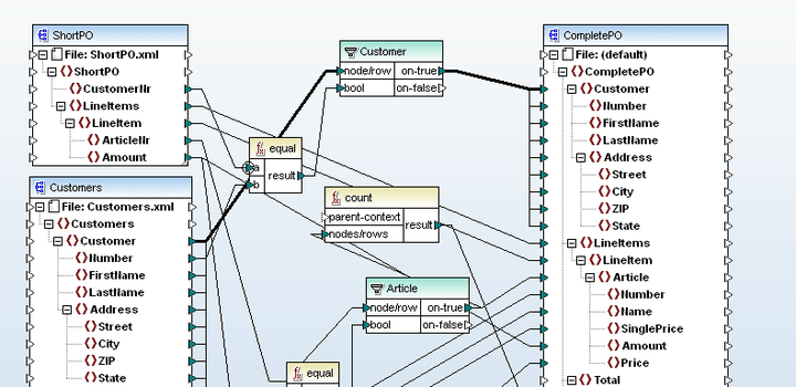 <strong>MapForce</strong>: MapForce provides an intuitive graphical interface for defining and executing XML mappings based on XML Schema or DTD content models. To develop an XML mapping, simply load two or more schemas into MapForce and drag connecting lines between the nodes of the source(s) and target(s). <br /><br />