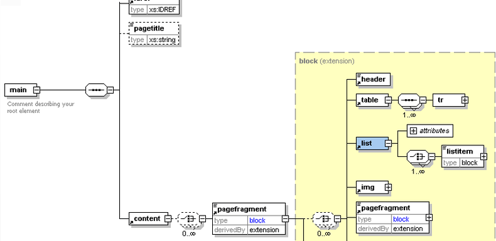 <strong>Schema Tools</strong>: Altova XMLSpy provides schema tools for visualizing, developing, generating, converting, and validating XML Schemas and DTDs. <br /><br />