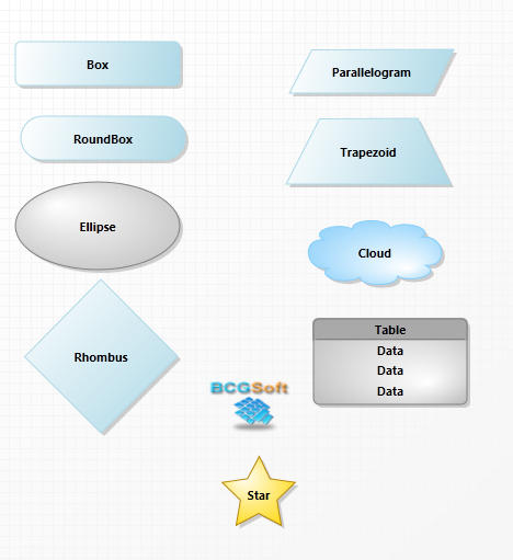 <strong>Diagram Block Types</strong>: The Diagram Control has various predefined diagram blocks: Circle, Triangle, Box, Rounded box, Parallelogram, Trapezoid, Star and Cloud. In addition, the developer can easily implement a new block shape with a custom shape and appearance.<br /><br />
