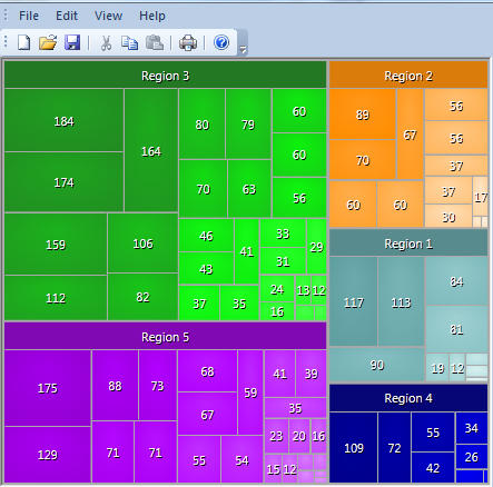 <strong>TreeMap Control</strong>: The Treemap is a space-constrained visualization of hierarchical structures. It shows attributes of leaf nodes using size and colors. TreeMap control has the following layout types: Squarified, Sliced.<br /><br />