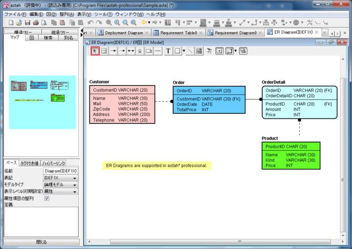 <strong>ER図</strong>: ER図のIDEF1XとIEの両記法をサポート。「リソース」、「イベント」、「サマリ」のエンティティカテゴリや、 階層的な「ドメイン」の活用(エンティティにドラッグ&ドロップできます)、論理・物理名の交換、SQL出力などに対応しています。 マインドマップ、UML図要素、データフロー図要素から ERエンティティへの変換、又はその逆の連携も実現しています。<br /><br />
