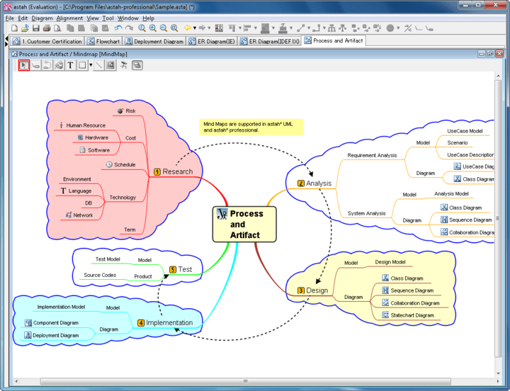 <strong>Mind Map</strong>: Mind Map is a powerful way of visualizing your thoughts and expanding your ideas endlessly. For brainstorming, taking quick notes with user requirements, recording and taking notes at meetings rapidly... Mind Maps can be widely used for any type of scene to visualize objectives and inspire ideas! <br /><br />