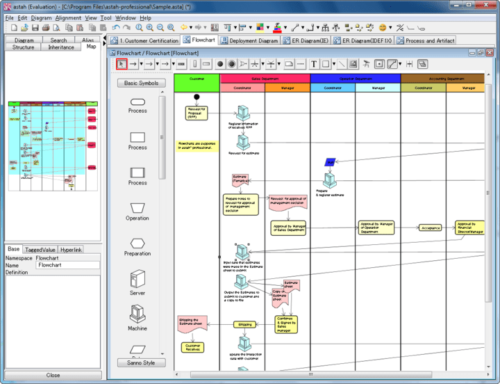 <strong>Flowchart</strong>: Flowcharts are created by using the element palette on Diagram Editor.<br /><br />