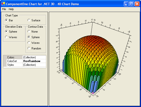 <strong>Chart Types</strong>: Create Charts for 2D, 3D and 4D Types, using elevation and contour data<br /><br />