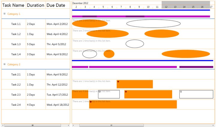 <strong>Screenshot of Solutions Schedule for WPF</strong><br /><br />