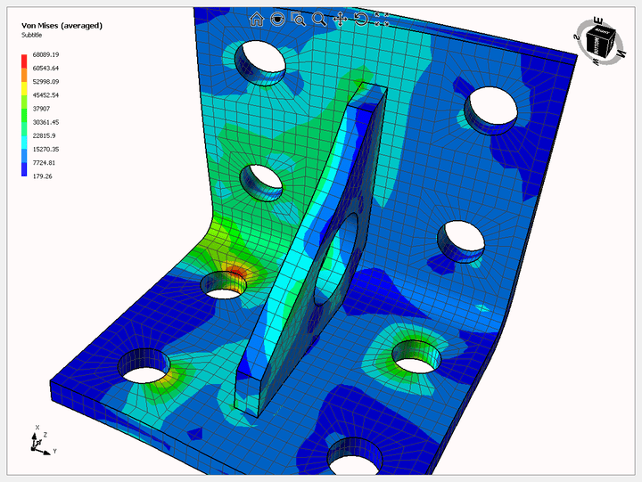 <strong>Finite Element Analysis</strong><br /><br />