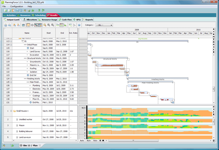 <strong>FlexGantt is capable of displaying two different types of Gantt charts at the same time. </strong>: One can be used to visualize tasks, the other can can be used to display resource allocations / capacity profiles. Gantt chart entries can be dragged and dropped from one Gantt to another.<br /><br />