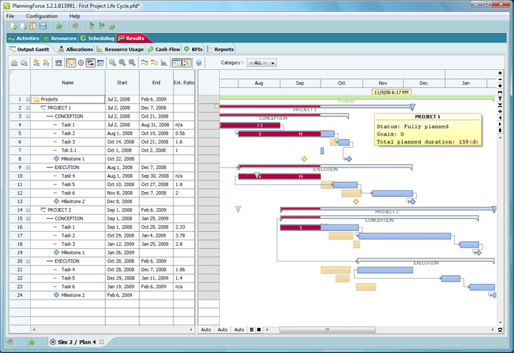 An editable and completely customizable tree table implementation supports the left-hand side of the Gantt chart